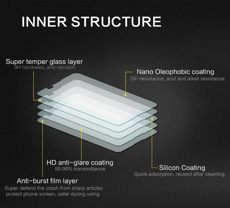 Металлический сек анти-взрыва стекла протектор экрана для сони Xperia Е4 - фото 13